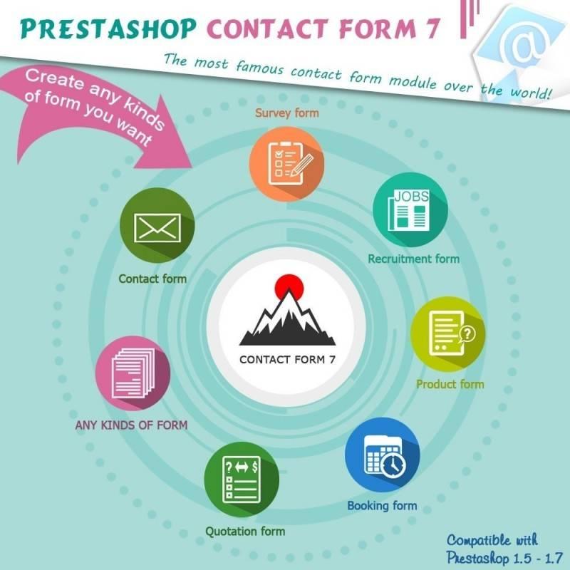 İletişim Formu 7